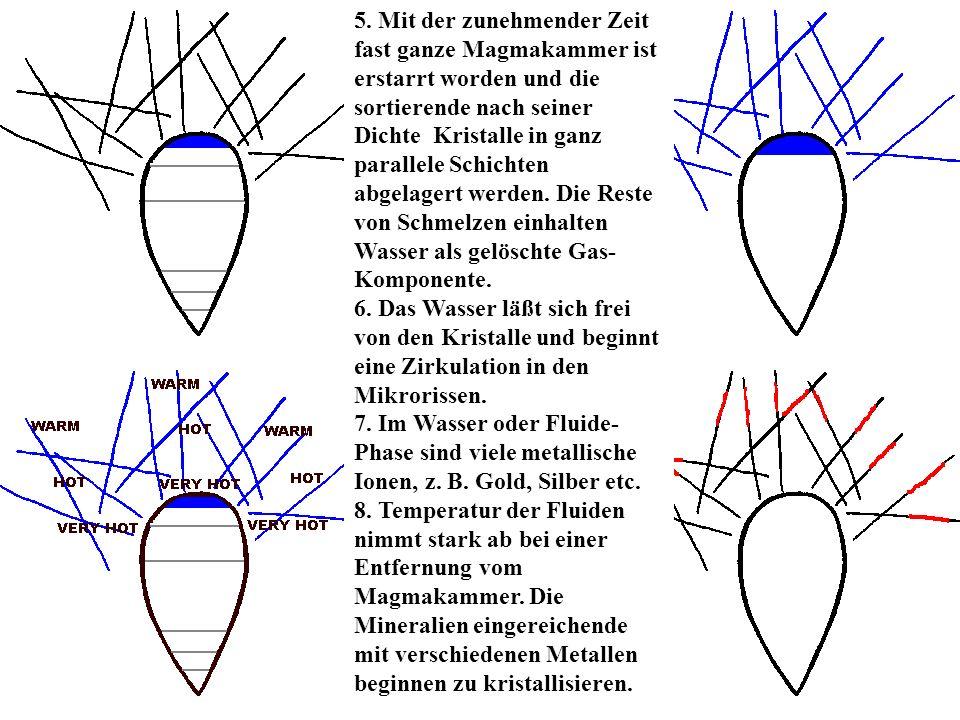 5. Mit der zunehmender Zeit fast ganze Magmakammer ist erstarrt worden und die sortierende nach seiner Dichte Kristalle in ganz parallele Schichten ab