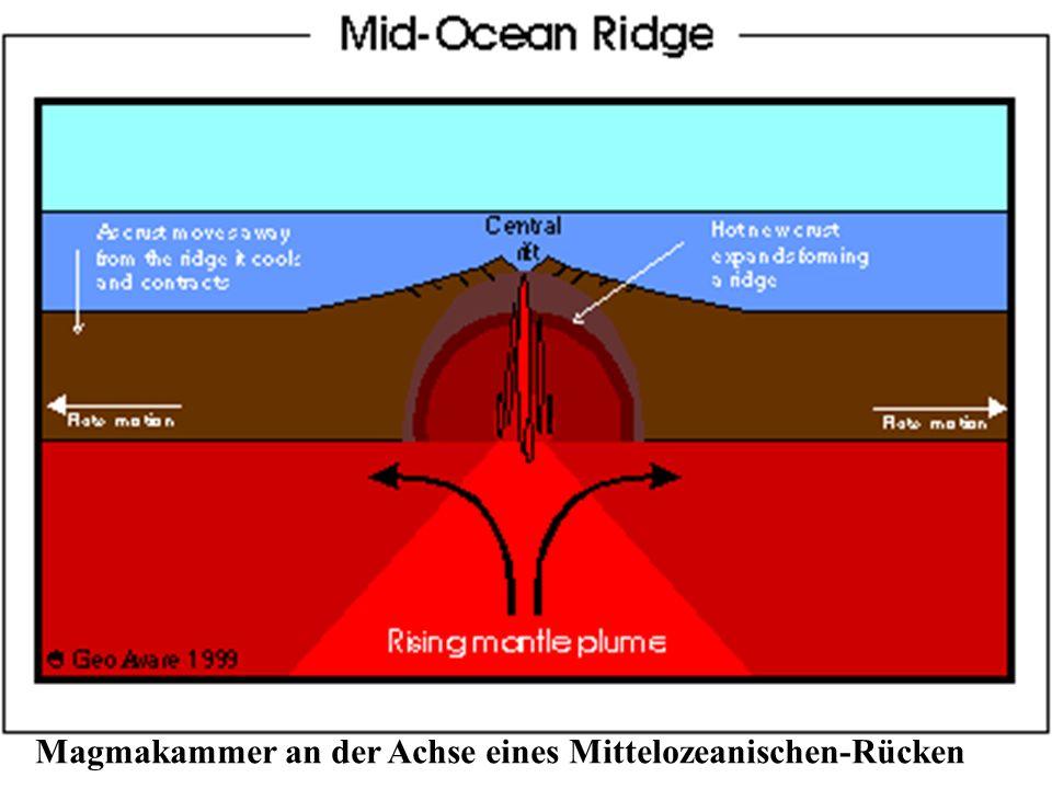 Magmakammer an der Achse eines Mittelozeanischen-Rücken