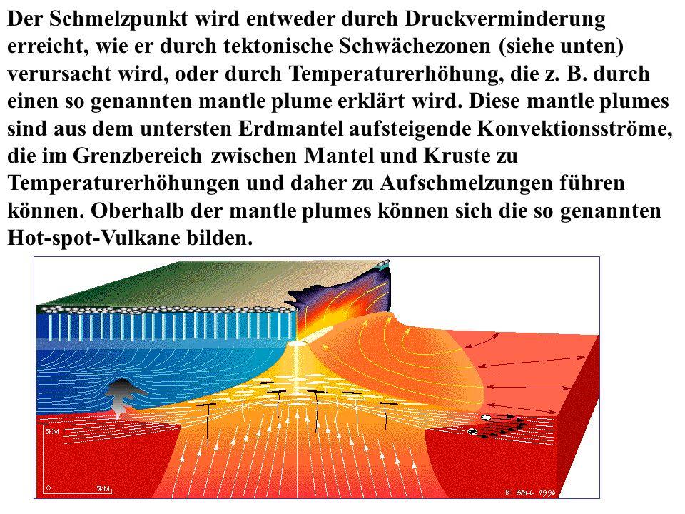 Der Schmelzpunkt wird entweder durch Druckverminderung erreicht, wie er durch tektonische Schwächezonen (siehe unten) verursacht wird, oder durch Temp