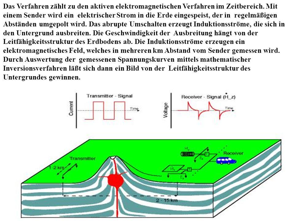 Das Verfahren zählt zu den aktiven elektromagnetischen Verfahren im Zeitbereich. Mit einem Sender wird ein elektrischer Strom in die Erde eingespeist,