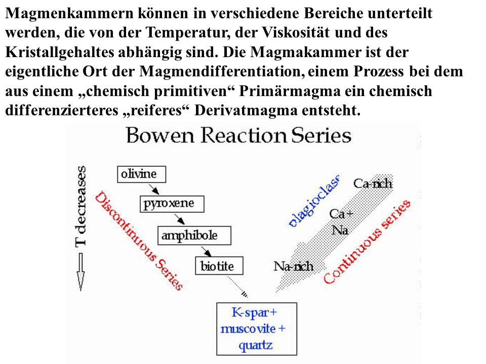 Magmenkammern können in verschiedene Bereiche unterteilt werden, die von der Temperatur, der Viskosität und des Kristallgehaltes abhängig sind. Die Ma