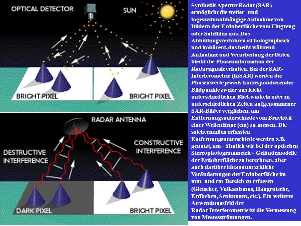 Synthetik Apertur Radar (SAR) ermöglicht die wetter- und tageszeitunabhängige Aufnahme von Bildern der Erdoberfläche vom Flugzeug oder Satelliten aus.
