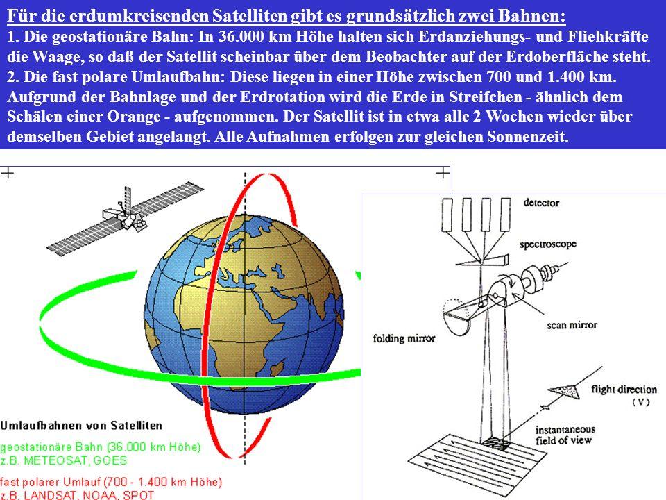 Für die erdumkreisenden Satelliten gibt es grundsätzlich zwei Bahnen: 1. Die geostationäre Bahn: In 36.000 km Höhe halten sich Erdanziehungs- und Flie