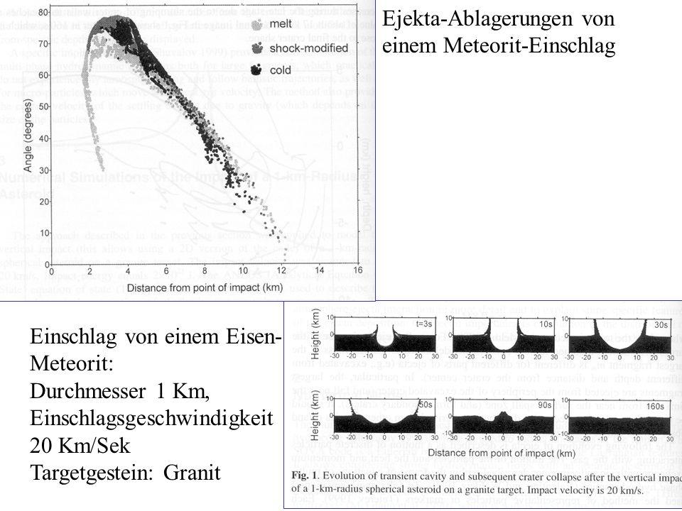 Ejekta-Ablagerungen von einem Meteorit-Einschlag Einschlag von einem Eisen- Meteorit: Durchmesser 1 Km, Einschlagsgeschwindigkeit 20 Km/Sek Targetgest