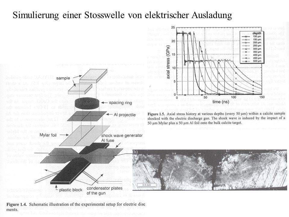 Simulierung einer Stosswelle von elektrischer Ausladung