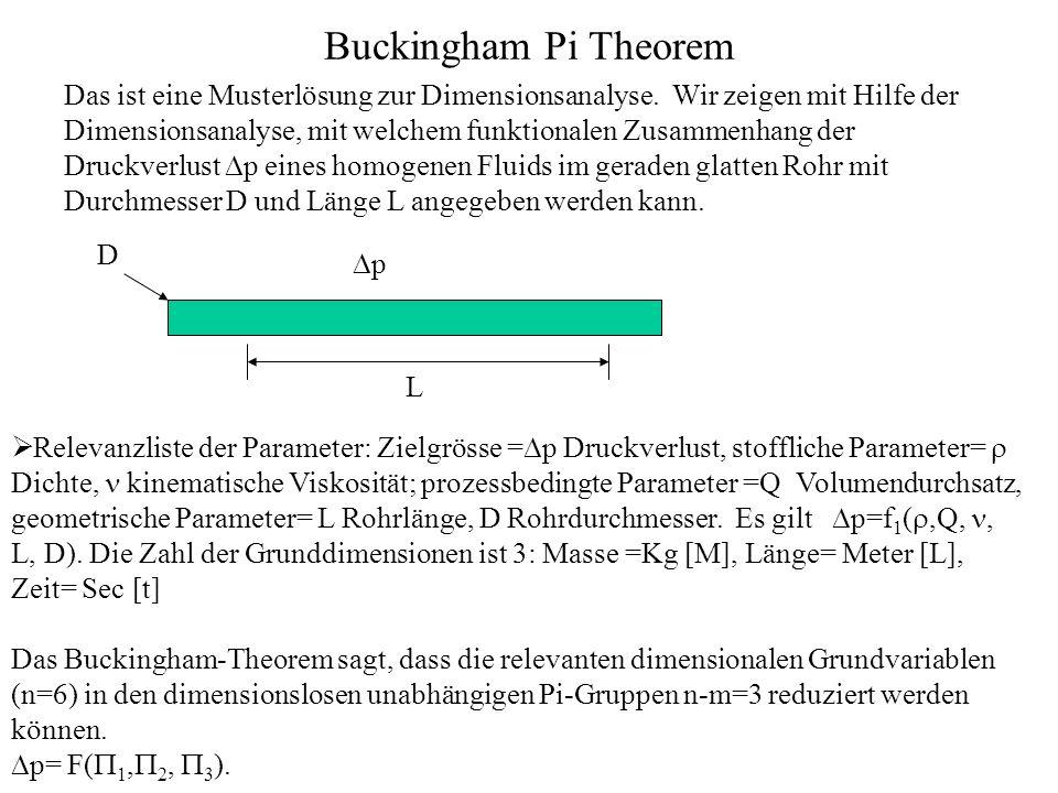 Buckingham Pi Theorem Das ist eine Musterlösung zur Dimensionsanalyse. Wir zeigen mit Hilfe der Dimensionsanalyse, mit welchem funktionalen Zusammenha