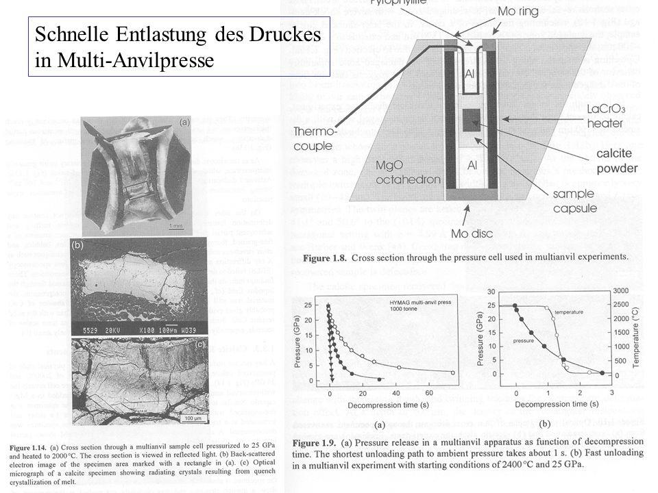 Schnelle Entlastung des Druckes in Multi-Anvilpresse
