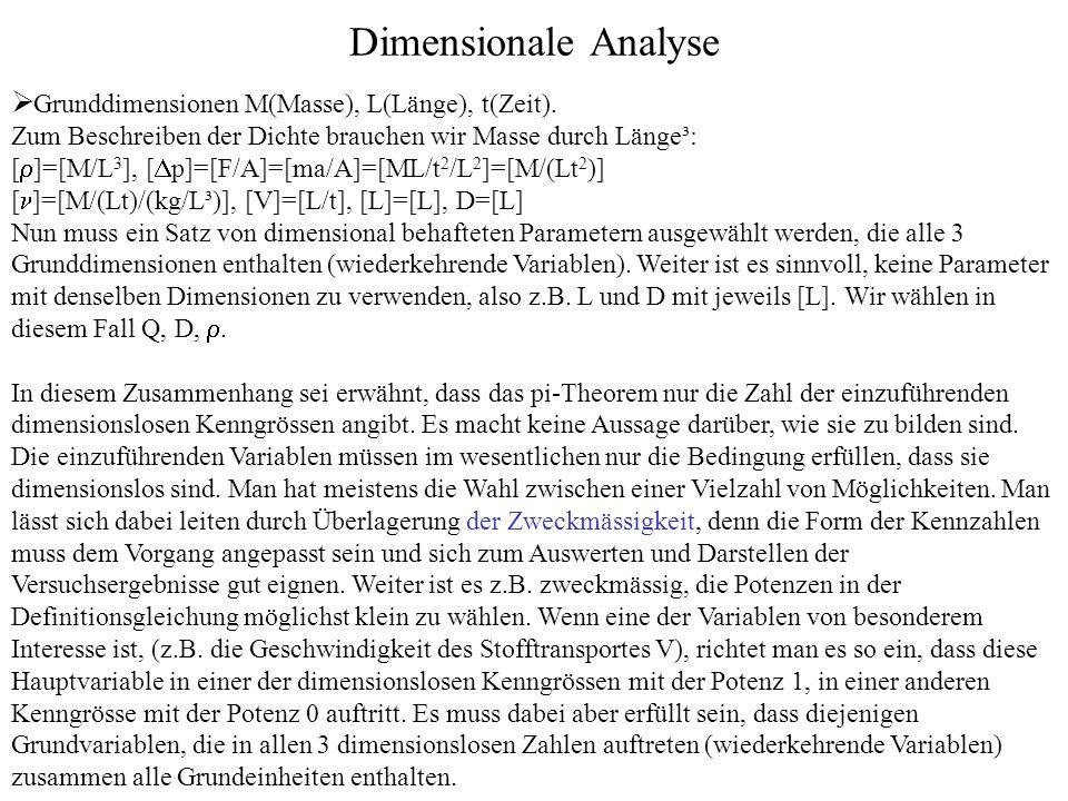Dimensionale Analyse Grunddimensionen M(Masse), L(Länge), t(Zeit). Zum Beschreiben der Dichte brauchen wir Masse durch Länge³: [ ]=[M/L 3 ], [ p]=[F/A