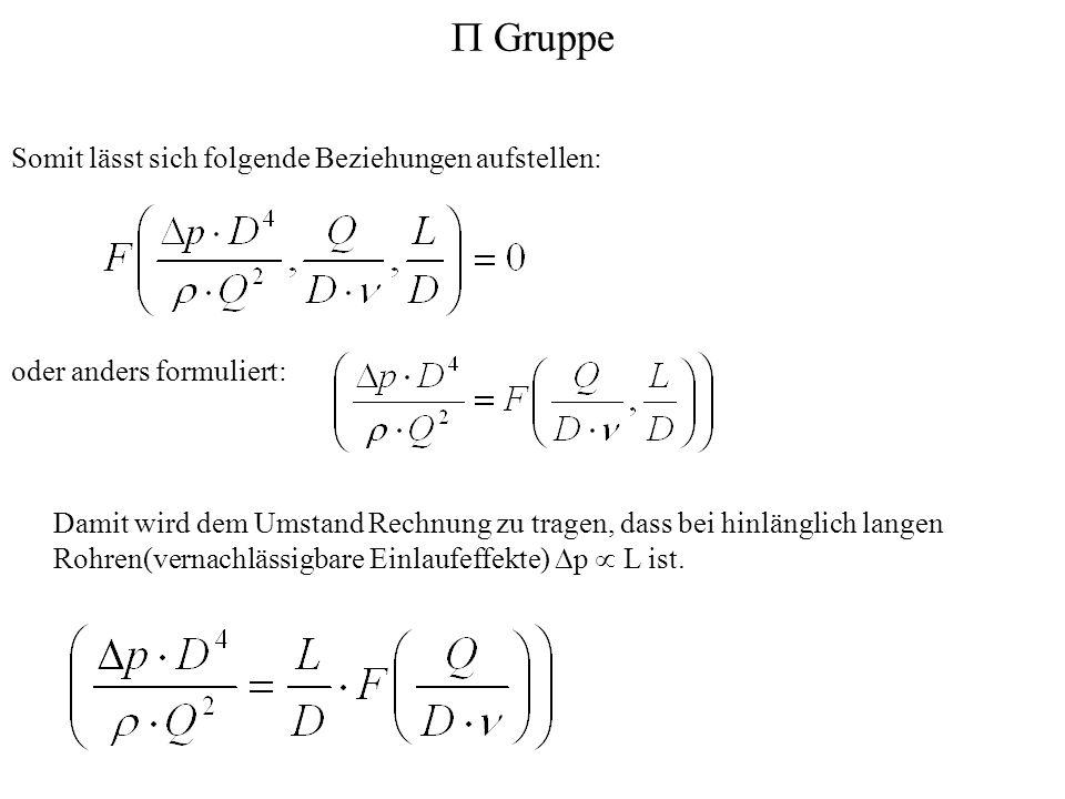 Gruppe Damit wird dem Umstand Rechnung zu tragen, dass bei hinlänglich langen Rohren(vernachlässigbare Einlaufeffekte) p L ist. Somit lässt sich folge