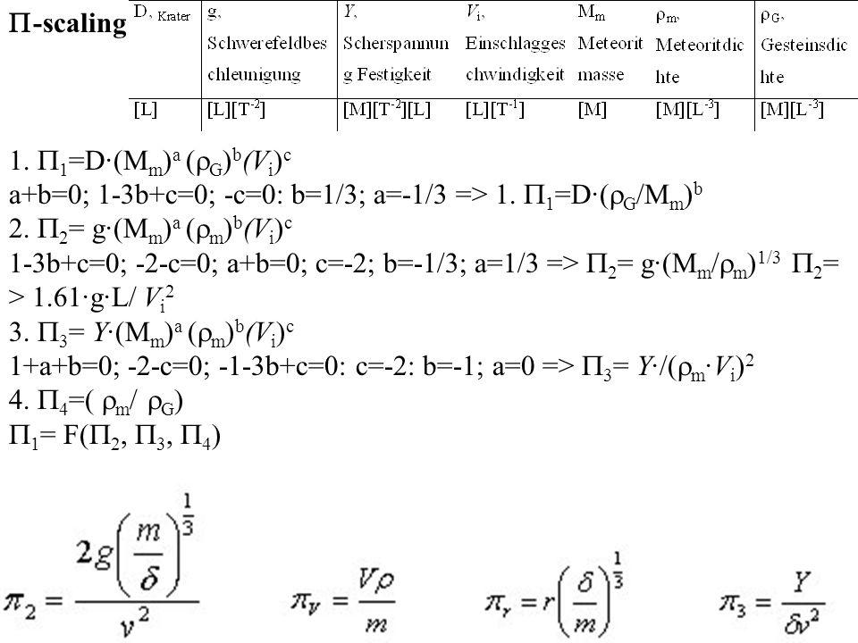 -scaling 1 =D·(M m ) a ( G ) b (V i ) c a+b=0; 1-3b+c=0; -c=0: b=1/3; a=-1/3 => 1 =D·( G /M m ) b 2. 2 = g·(M m ) a ( m ) b (V i ) c 1-3b+c=0; -2-c=0;