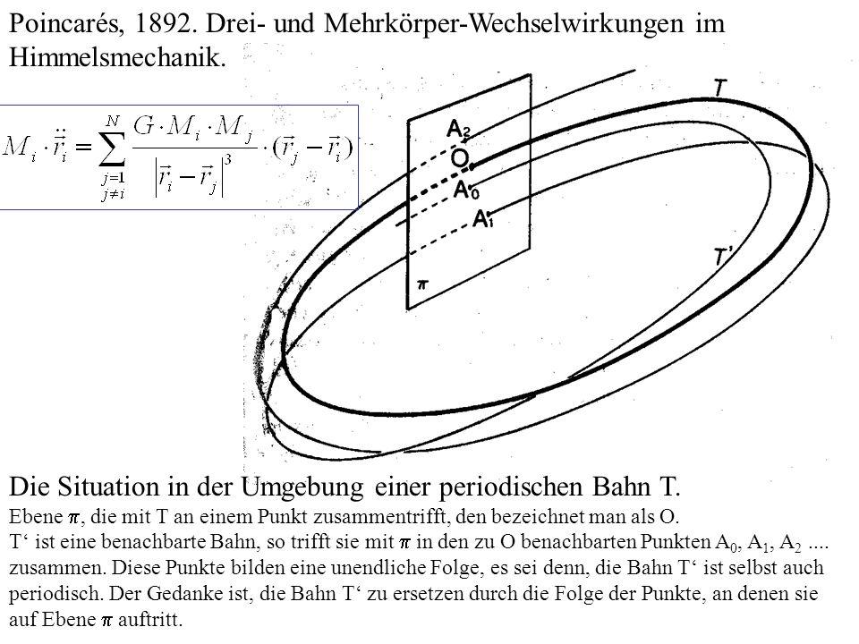 Poincarés, 1892. Drei- und Mehrkörper-Wechselwirkungen im Himmelsmechanik. Die Situation in der Umgebung einer periodischen Bahn T. Ebene, die mit T a
