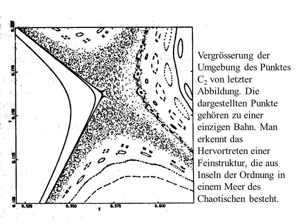 Vergrösserung der Umgebung des Punktes C 2 von letzter Abbildung. Die dargestellten Punkte gehören zu einer einzigen Bahn. Man erkennt das Hervortrete