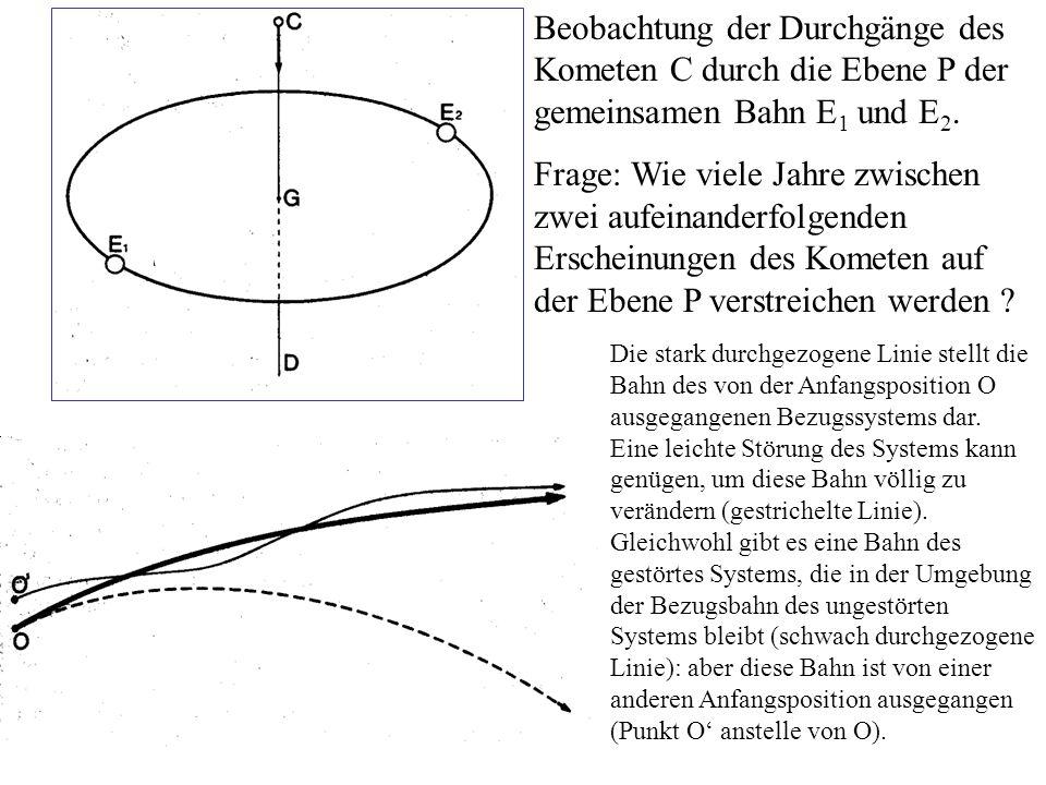 Beobachtung der Durchgänge des Kometen C durch die Ebene P der gemeinsamen Bahn E 1 und E 2. Frage: Wie viele Jahre zwischen zwei aufeinanderfolgenden