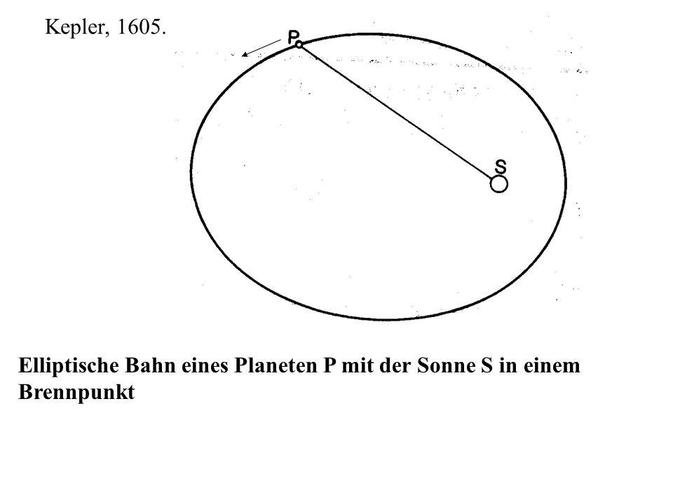 Elliptische Bahn eines Planeten P mit der Sonne S in einem Brennpunkt Kepler, 1605.
