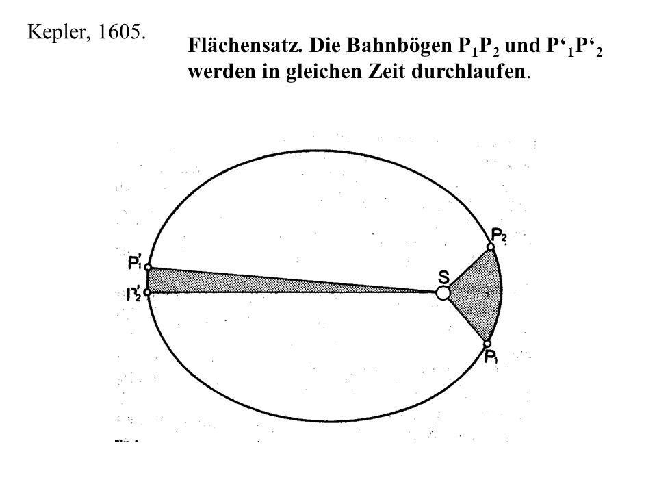 Flächensatz. Die Bahnbögen P 1 P 2 und P 1 P 2 werden in gleichen Zeit durchlaufen.