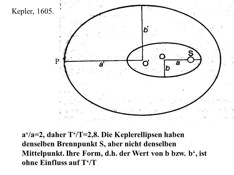 Kepler, 1605. P a/a=2, daher T/T=2,8. Die Keplerellipsen haben denselben Brennpunkt S, aber nicht denselben Mittelpunkt. Ihre Form, d.h. der Wert von