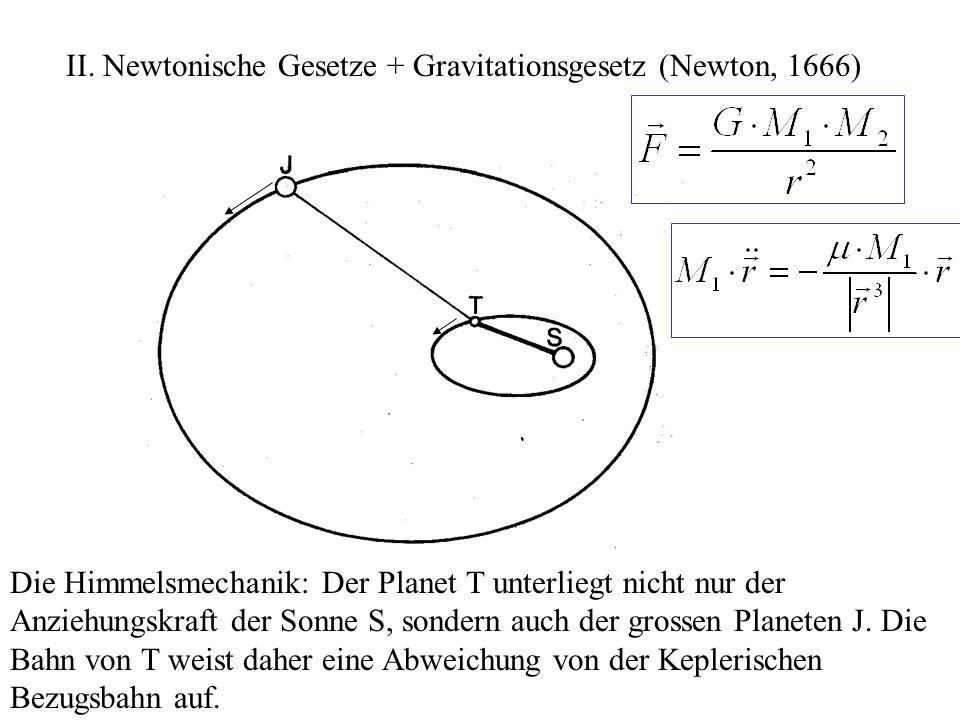 II. Newtonische Gesetze + Gravitationsgesetz (Newton, 1666) Die Himmelsmechanik: Der Planet T unterliegt nicht nur der Anziehungskraft der Sonne S, so