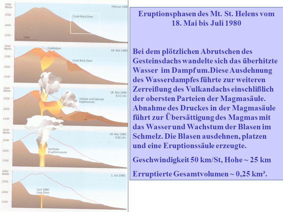 Eruptionsphasen des Mt.St. Helens vom 18.