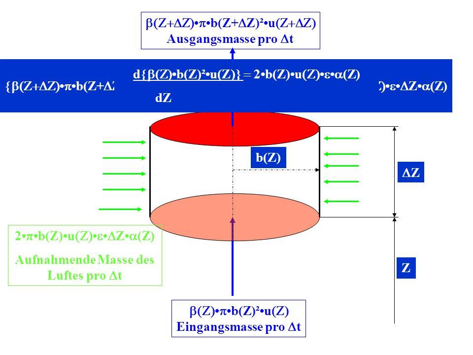 Z Z b(Z+ Z)²u Ausgangsmasse pro t b(Z)²u Eingangsmasse pro t 2πb(Z)u Z (Z) Aufnahmende Masse des Luftes pro t Massebilanz pro t: b(Z+ Z)² u - b(Z)² u }=2πb(Z)u Z (Z) b(Z) d b(Z)²u Z 2b(Z)u (Z) dZ