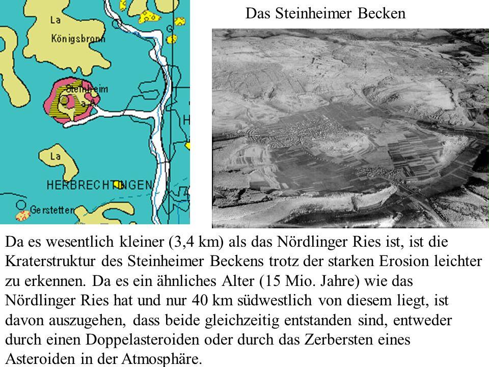 Da es wesentlich kleiner (3,4 km) als das Nördlinger Ries ist, ist die Kraterstruktur des Steinheimer Beckens trotz der starken Erosion leichter zu erkennen.