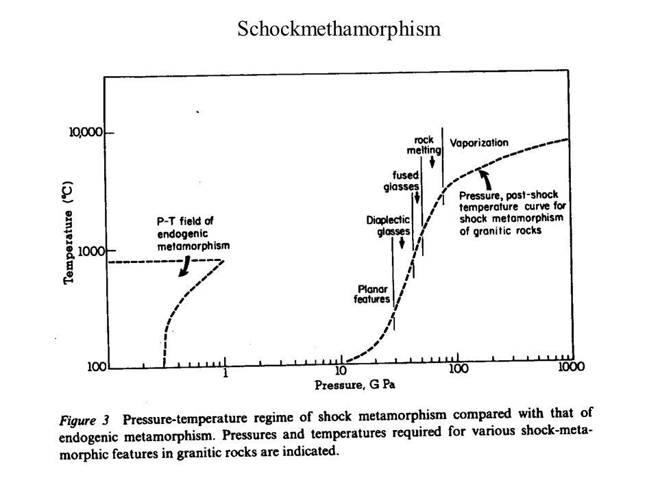 TemperaturDruck Schockmethamorphism