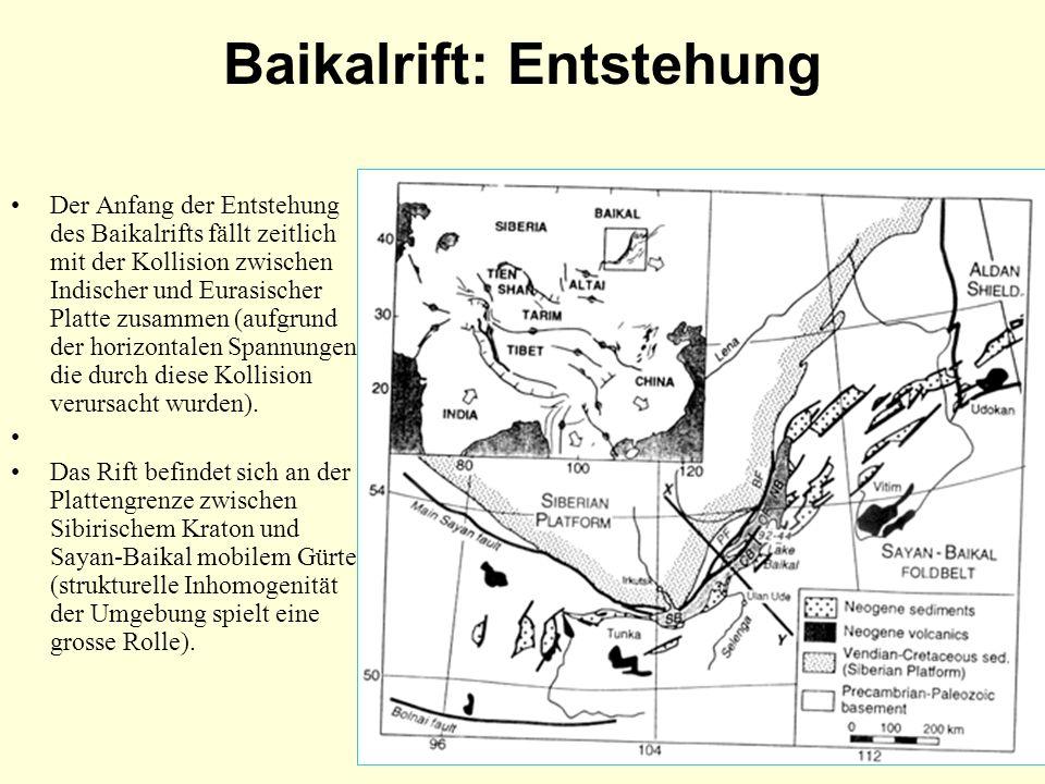Baikalrift: Entstehung Der Anfang der Entstehung des Baikalrifts fällt zeitlich mit der Kollision zwischen Indischer und Eurasischer Platte zusammen (