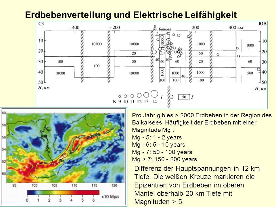 Erdbebenverteilung und Elektrische Leifähigkeit Differenz der Hauptspannungen in 12 km Tiefe. Die weißen Kreuze markieren die Epizentren von Erdbeben