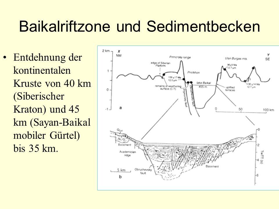 Baikalriftzone und Sedimentbecken Entdehnung der kontinentalen Kruste von 40 km (Siberischer Kraton) und 45 km (Sayan-Baikal mobiler Gürtel) bis 35 km