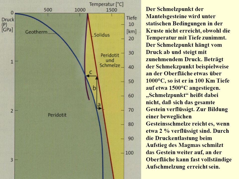 Der Schmelzpunkt der Mantelsgesteine wird unter statischen Bedingungen in der Kruste nicht erreicht, obwohl die Temperatur mit Tiefe zunimmt. Der Schm