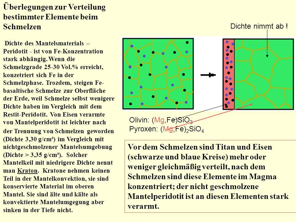 Überlegungen zur Verteilung bestimmter Elemente beim Schmelzen Dichte des Mantelsmaterials – Peridotit - ist von Fe-Konzentration stark abhängig. Wenn