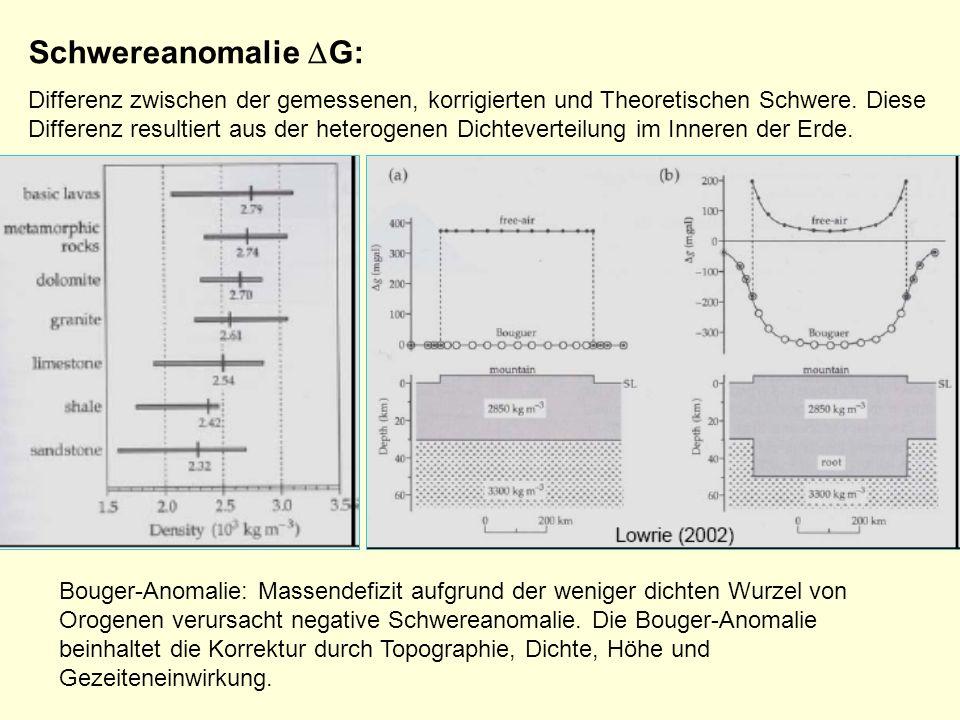 Schwereanomalie G: Differenz zwischen der gemessenen, korrigierten und Theoretischen Schwere. Diese Differenz resultiert aus der heterogenen Dichtever