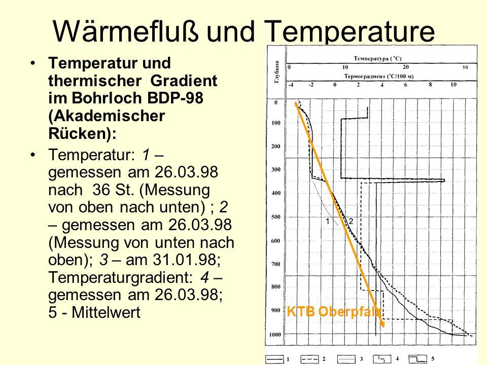Wärmefluß und Temperature Temperatur und thermischer Gradient im Bohrloch BDP-98 (Akademischer Rücken): Temperatur: 1 – gemessen am 26.03.98 nach 36 S