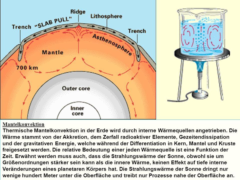 Thermische Mantelkonvektion in der Erde wird durch interne Wärmequellen angetrieben. Die Wärme stammt von der Akkretion, dem Zerfall radioaktiver Elem