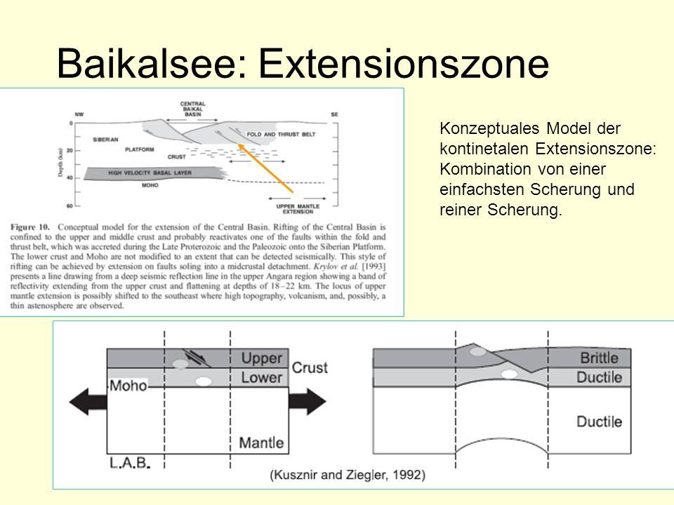Baikalsee: Extensionszone Konzeptuales Model der kontinetalen Extensionszone: Kombination von einer einfachsten Scherung und reiner Scherung.