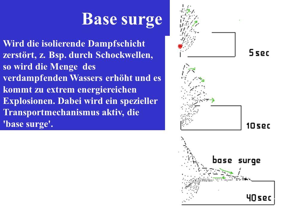Base surge Wird die isolierende Dampfschicht zerstört, z. Bsp. durch Schockwellen, so wird die Menge des verdampfenden Wassers erhöht und es kommt zu