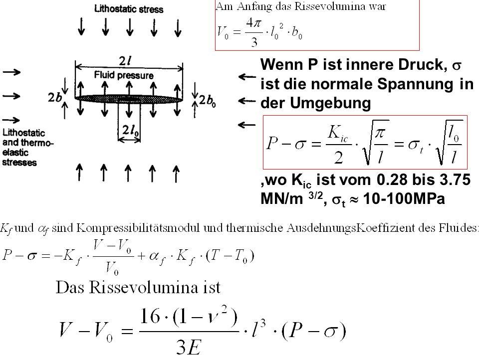 Wenn P ist innere Druck, ist die normale Spannung in der Umgebung,wo K ic ist vom 0.28 bis 3.75 MN/m 3/2, t 10-100MPa