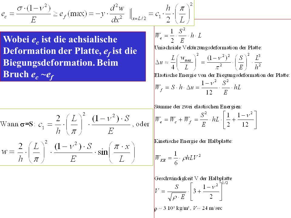 Wobei e c ist die achsialische Deformation der Platte, e f ist die Biegungsdeformation. Beim Bruch e c ~e f