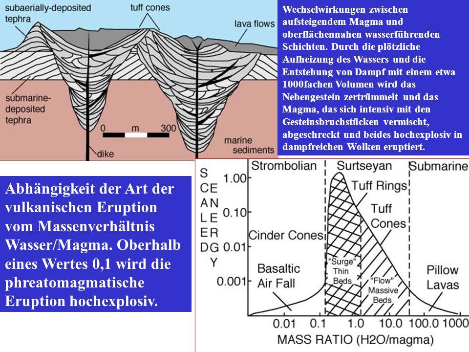 Wechselwirkungen zwischen aufsteigendem Magma und oberflächennahen wasserführenden Schichten. Durch die plötzliche Aufheizung des Wassers und die Ents