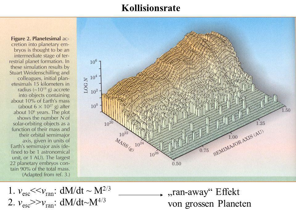 Kollisionsrate für Partikeln in einer Kiste: ~ v ran ·N· R²·F g /V A h N R² Kollisionsrate v ran V F g - Faktor der gravitativen Fokussierung= 1+v esc ²/v ran ² Kollisionsrate =n· · R² · [1+v esc ²/v ran ² ] n=N/A Dichte an der Oberfläche v ran ~ ·h 1.