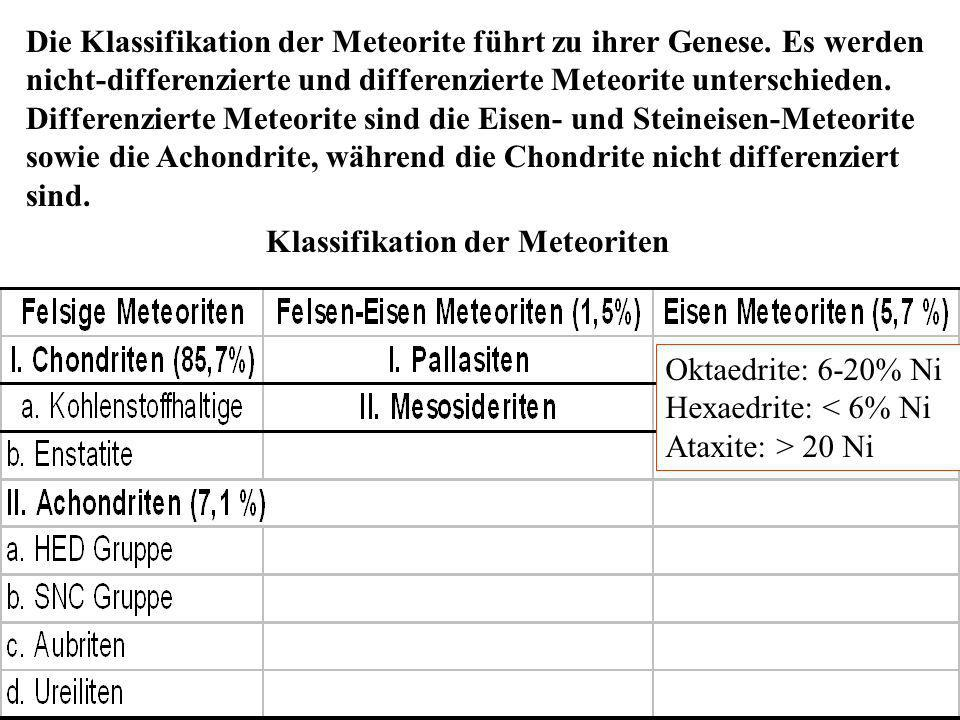 Klassifikation der Meteoriten Die Klassifikation der Meteorite führt zu ihrer Genese. Es werden nicht-differenzierte und differenzierte Meteorite unte