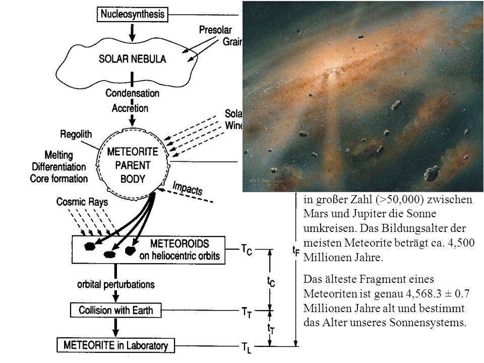 Die kosmische Strahlung im interplanetaren Raum erzeugt in Meteoriten vor ihrem Fall radioaktive Kerne. Aus der Aktivität wird ein Bestrahlungsalter v