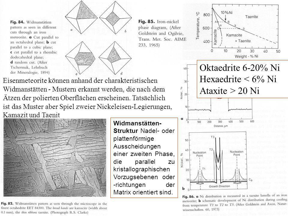Eisenmeteorite können anhand der charakteristischen Widmanstätten - Mustern erkannt werden, die nach dem Ätzen der polierten Oberflächen erscheinen. T