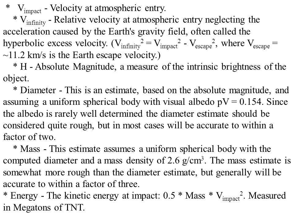 * V impact - Velocity at atmospheric entry. * V infinity - Relative velocity at atmospheric entry neglecting the acceleration caused by the Earth's gr