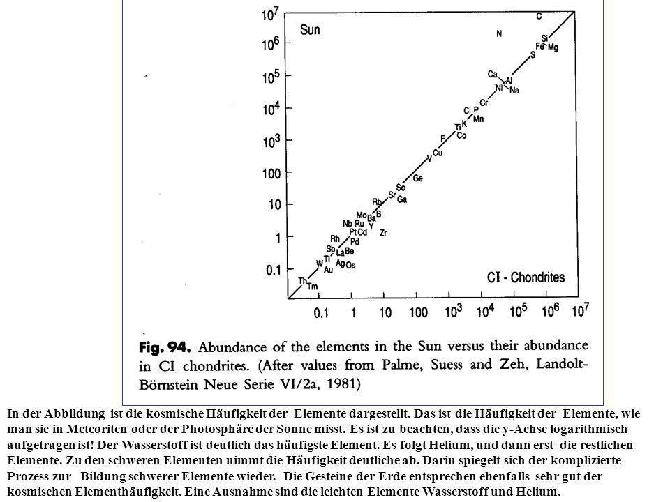 In der Abbildung ist die kosmische Häufigkeit der Elemente dargestellt. Das ist die Häufigkeit der Elemente, wie man sie in Meteoriten oder der Photos