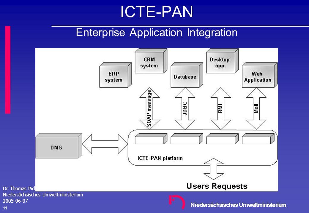 Niedersächsisches Umweltministerium Dr. Thomas Pick Niedersächsisches Umweltministerium 2005-06-07 10 ICTE-PAN - Konzept CRM ERP Database Desktop app.