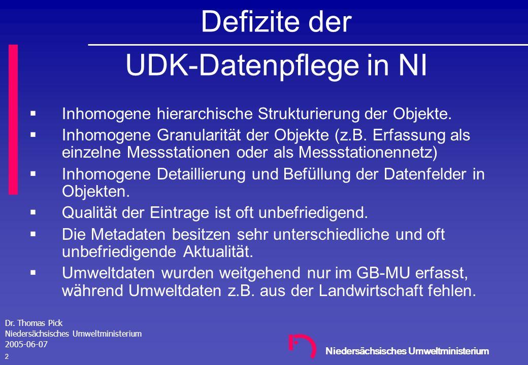 Niedersächsisches Umweltministerium Dr. Thomas Pick Niedersächsisches Umweltministerium 2005-06-07 1 UDK und UIG Der UDK erfüllt gesetzliche Informati