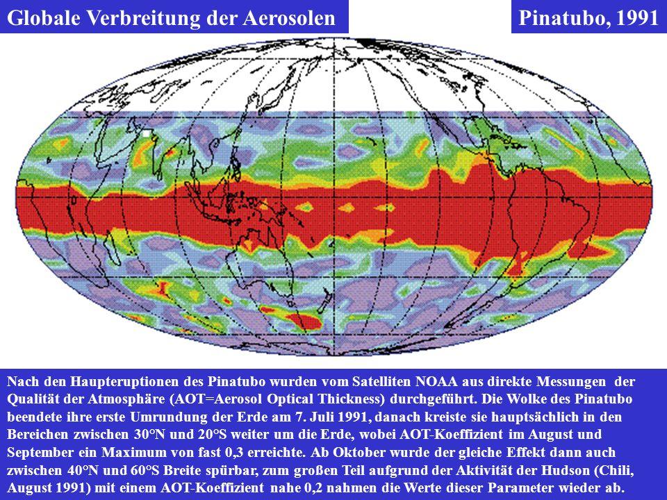 Pinatubo, 1991Globale Verbreitung der Aerosolen Nach den Haupteruptionen des Pinatubo wurden vom Satelliten NOAA aus direkte Messungen der Qualität de