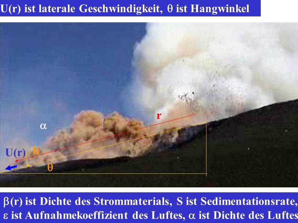 (r) ist Dichte des Strommaterials, S ist Sedimentationsrate, ist Aufnahmekoeffizient des Luftes, ist Dichte des Luftes r h U(r) U(r) ist laterale Gesc