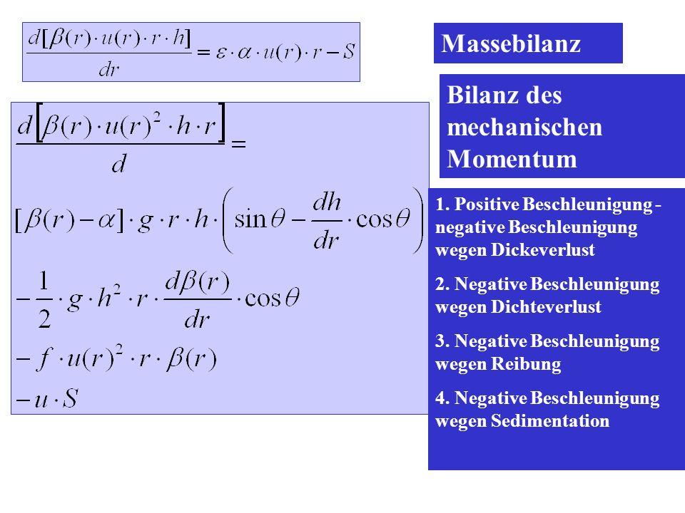 Massebilanz Bilanz des mechanischen Momentum 1. Positive Beschleunigung - negative Beschleunigung wegen Dickeverlust 2. Negative Beschleunigung wegen