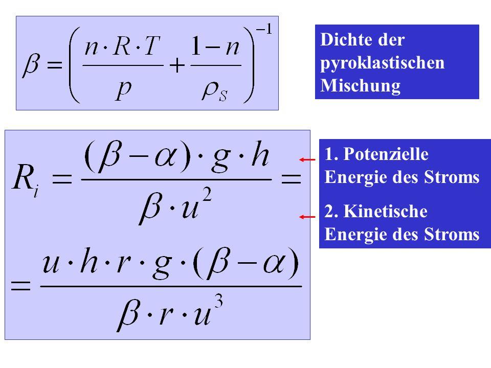 Dichte der pyroklastischen Mischung 1. Potenzielle Energie des Stroms 2. Kinetische Energie des Stroms